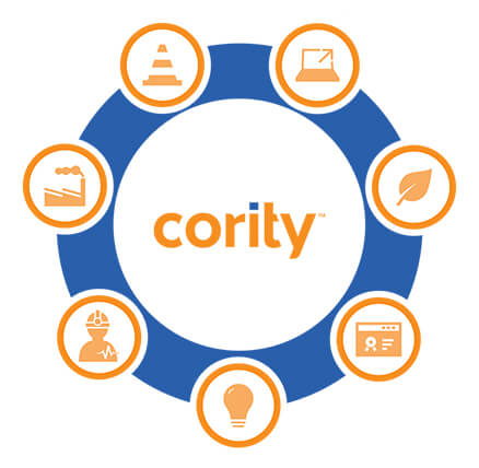 cority cloud diagram all inclusive ehsq software